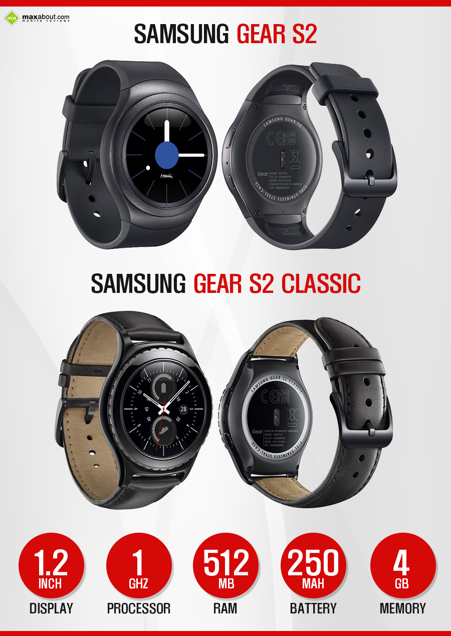 Samsung gear s2 amp gear s2 classic officially announced smartwatch