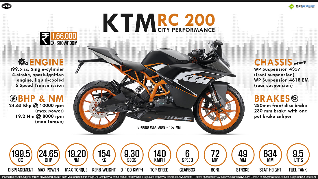 i want to buy a ktm rc 125? - bikes - maxabout forum
