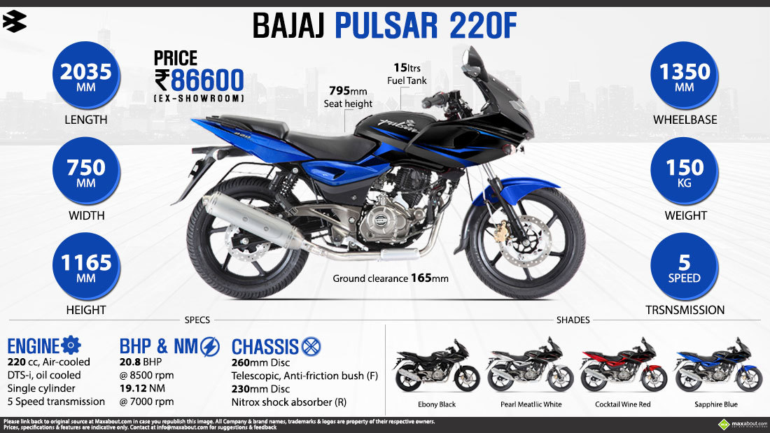 I Am Planning To Buy A Bike Have Confusion Please Help Options