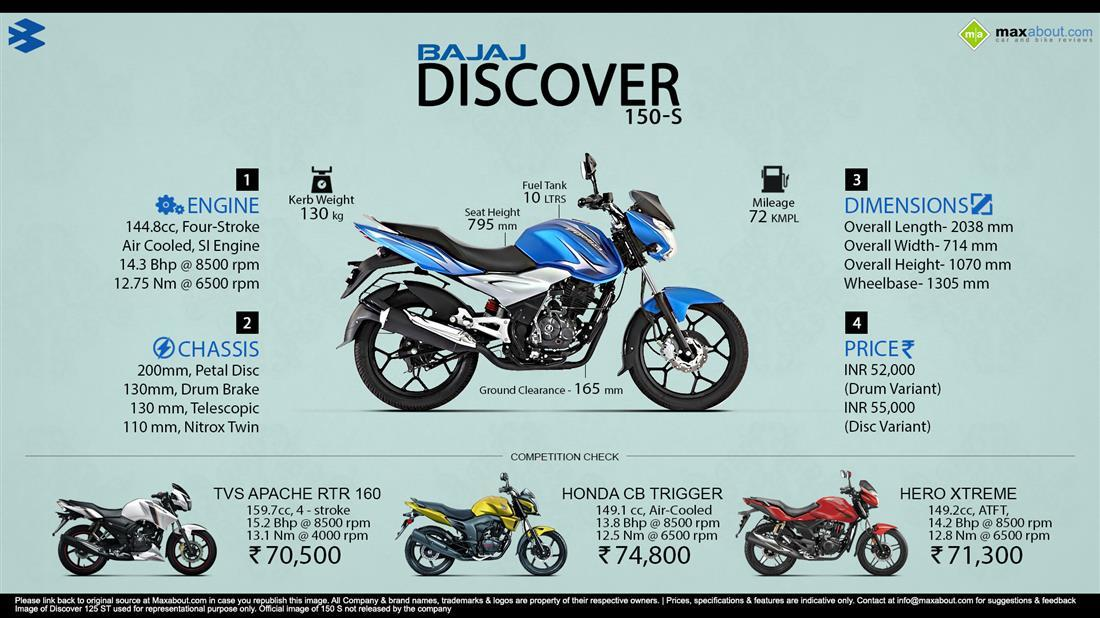 Bajaj Discover 100m Bike Images - Wiring Diagram And Schematics